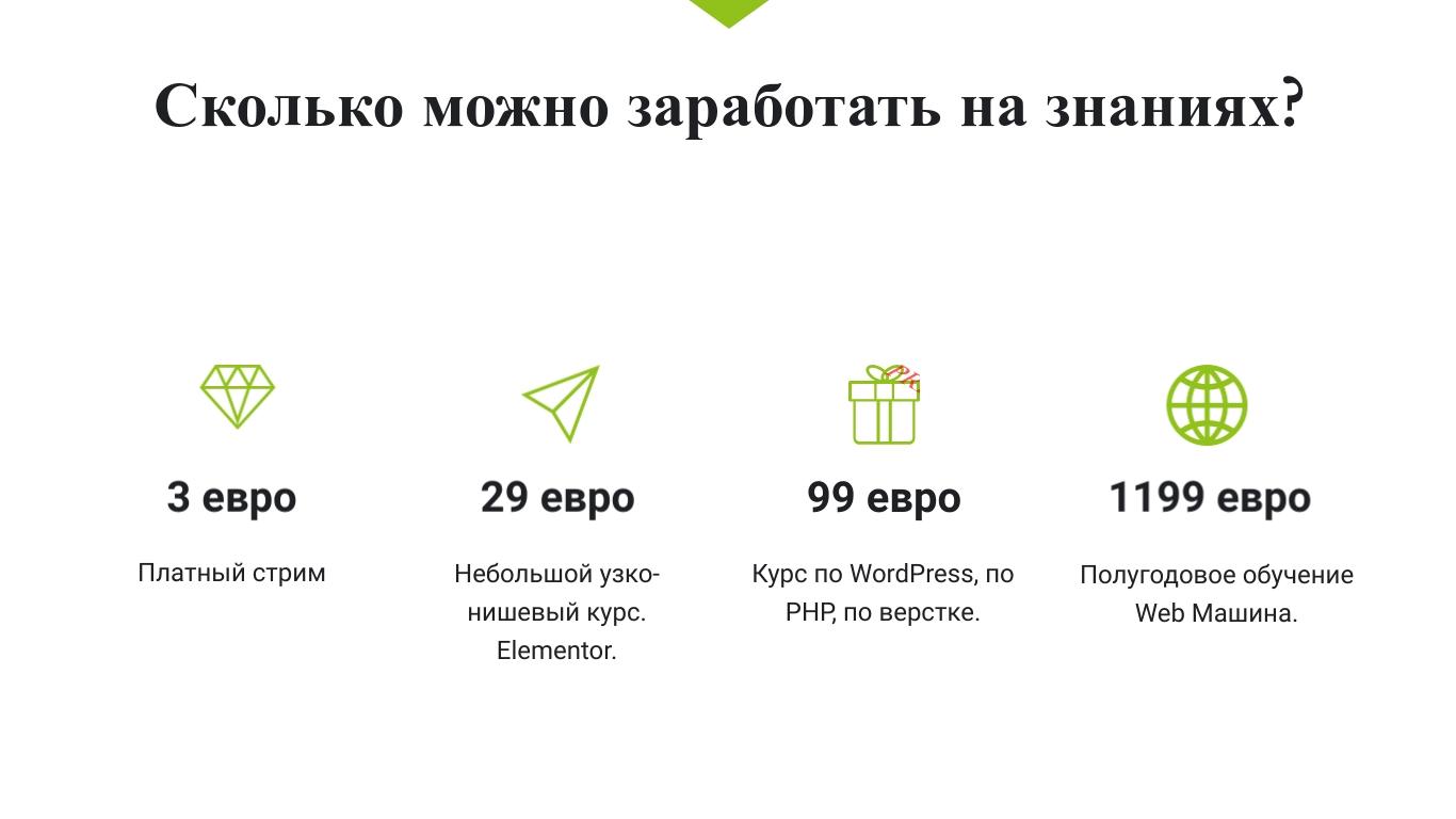 Александр Сокирка - Выступление WordCamp Saint Petersburg 2019 - Хотите достойно зарабатывать - Тогда всегда и везде используйте WordPress_Page_17