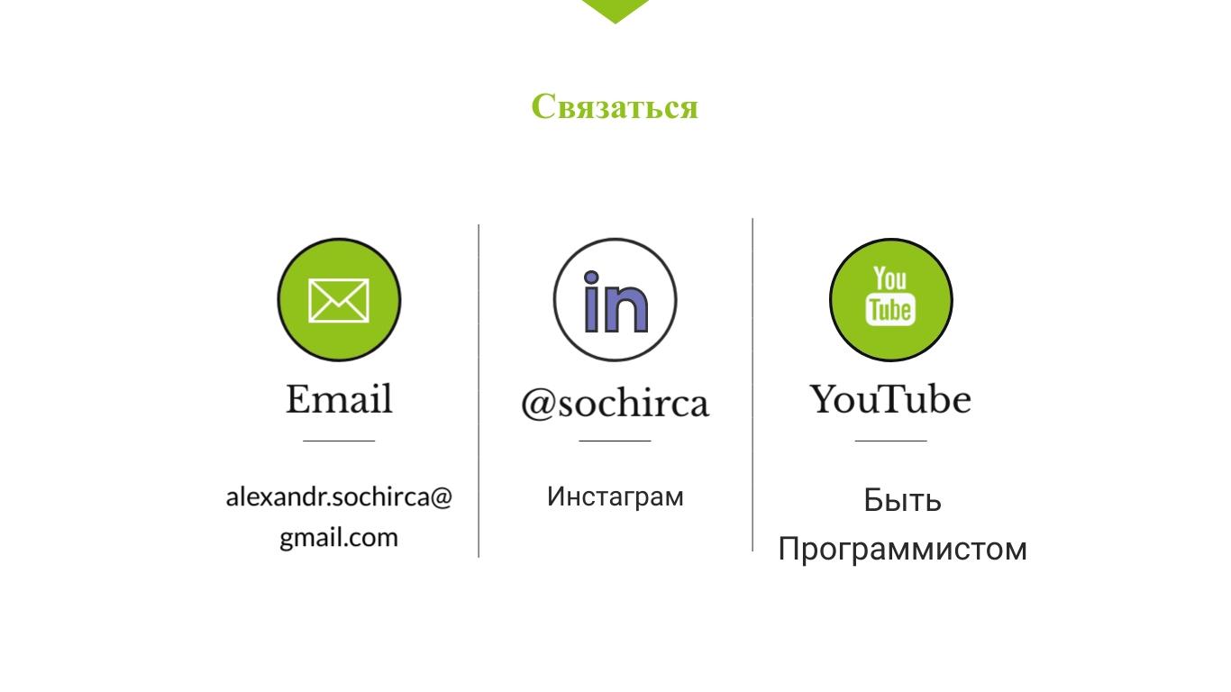 Александр Сокирка - Выступление WordCamp Saint Petersburg 2019 - Хотите достойно зарабатывать - Тогда всегда и везде используйте WordPress_Page_21
