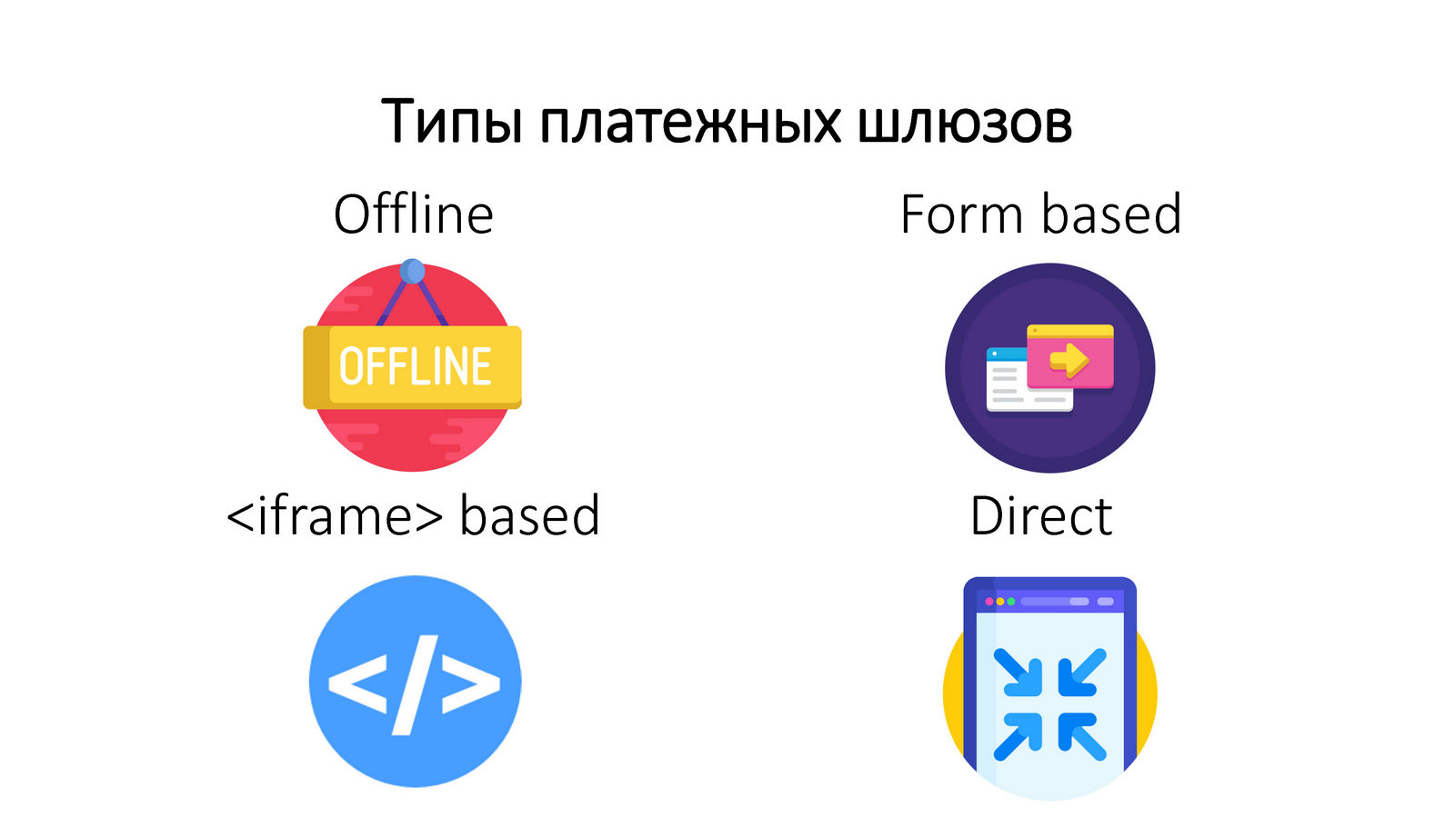 Антон-Дробышев-Интеграция-внешних-платежных-API-с-WooСommerce_Page_03