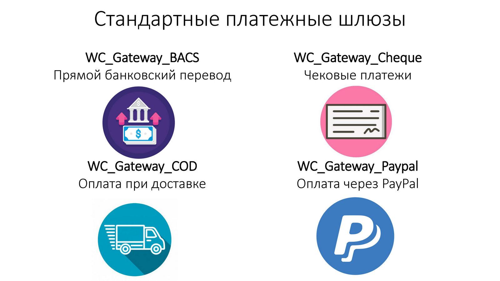 Антон-Дробышев-Интеграция-внешних-платежных-API-с-WooСommerce_Page_06