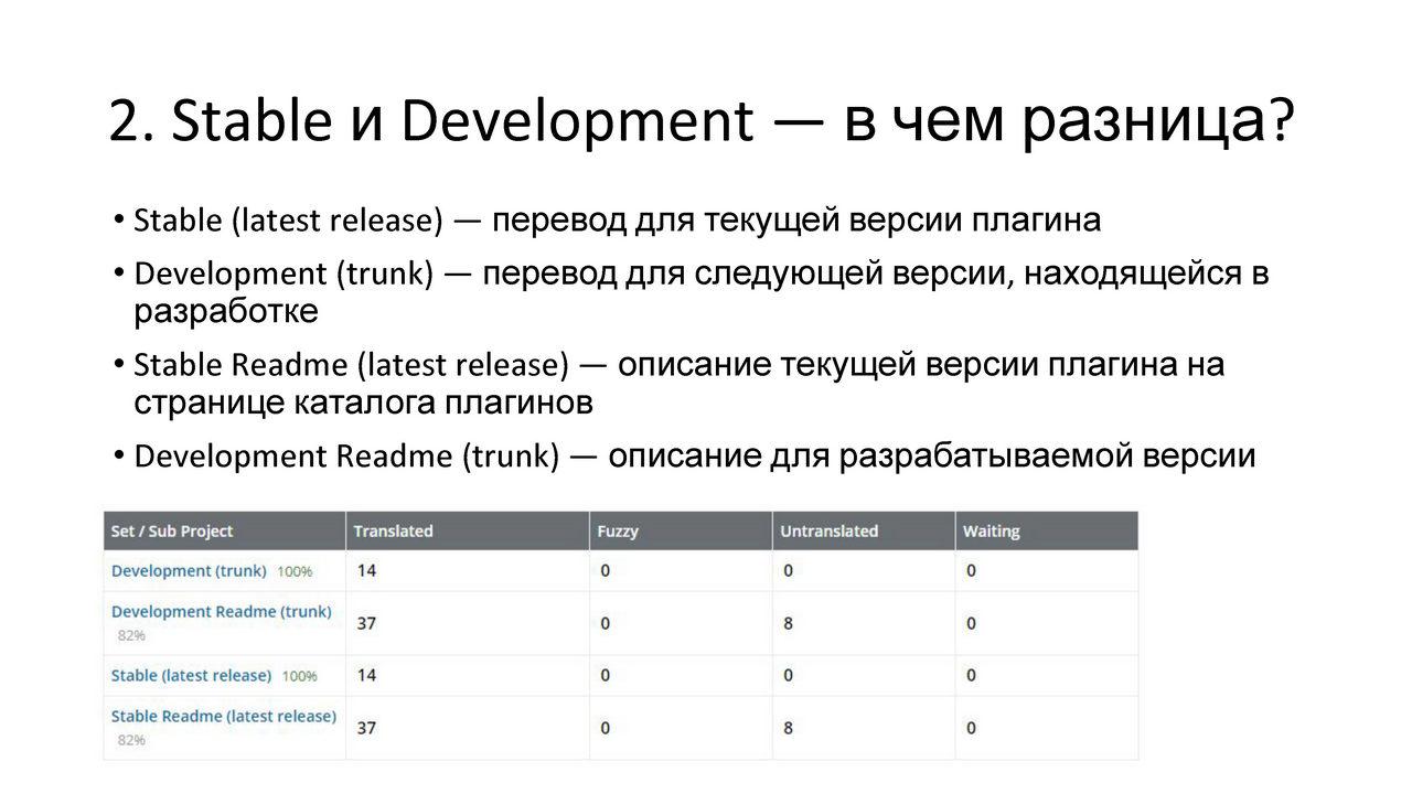 Денис Янчевский Сложности при переводе плагинов и тем в WordPress и их решение_Page_04
