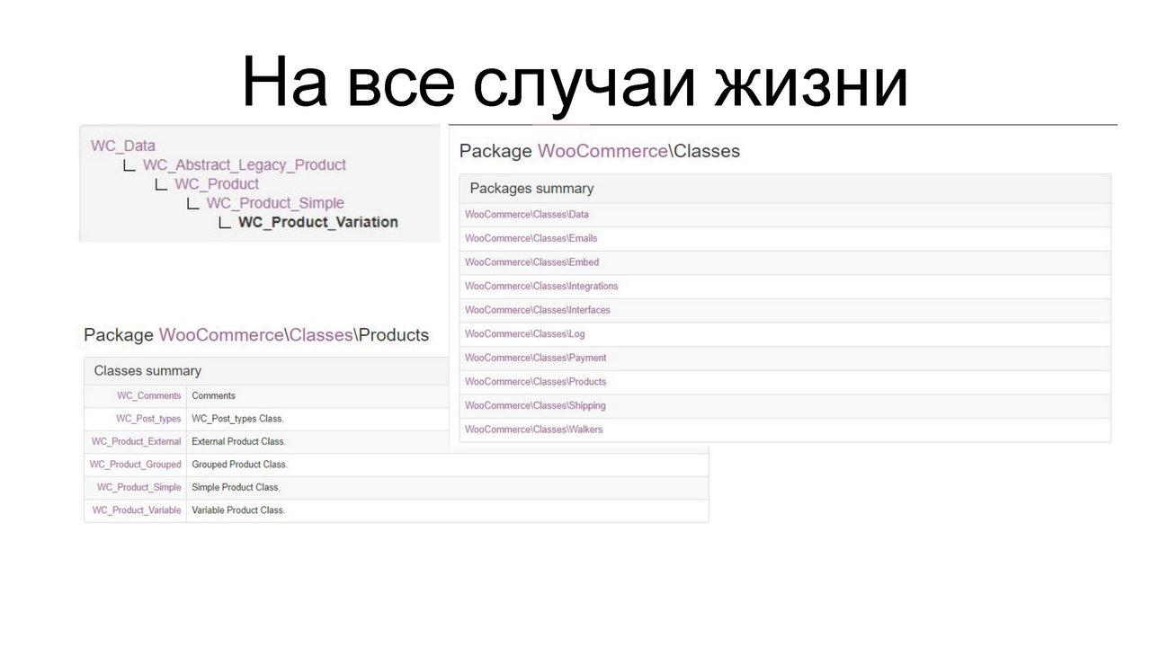 Екатерина Леурдо - Как разбираться в коде без документации на примере WooCommerce_Page_09