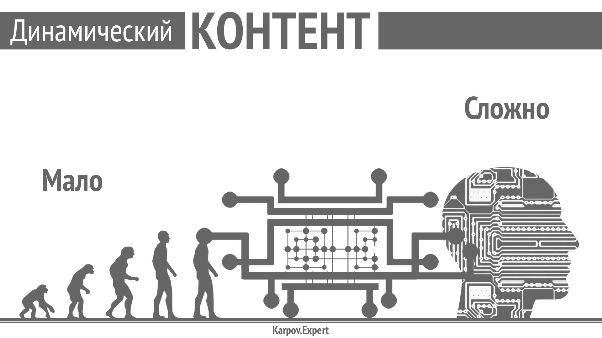 Karpov-WordCamp2019_Page_25