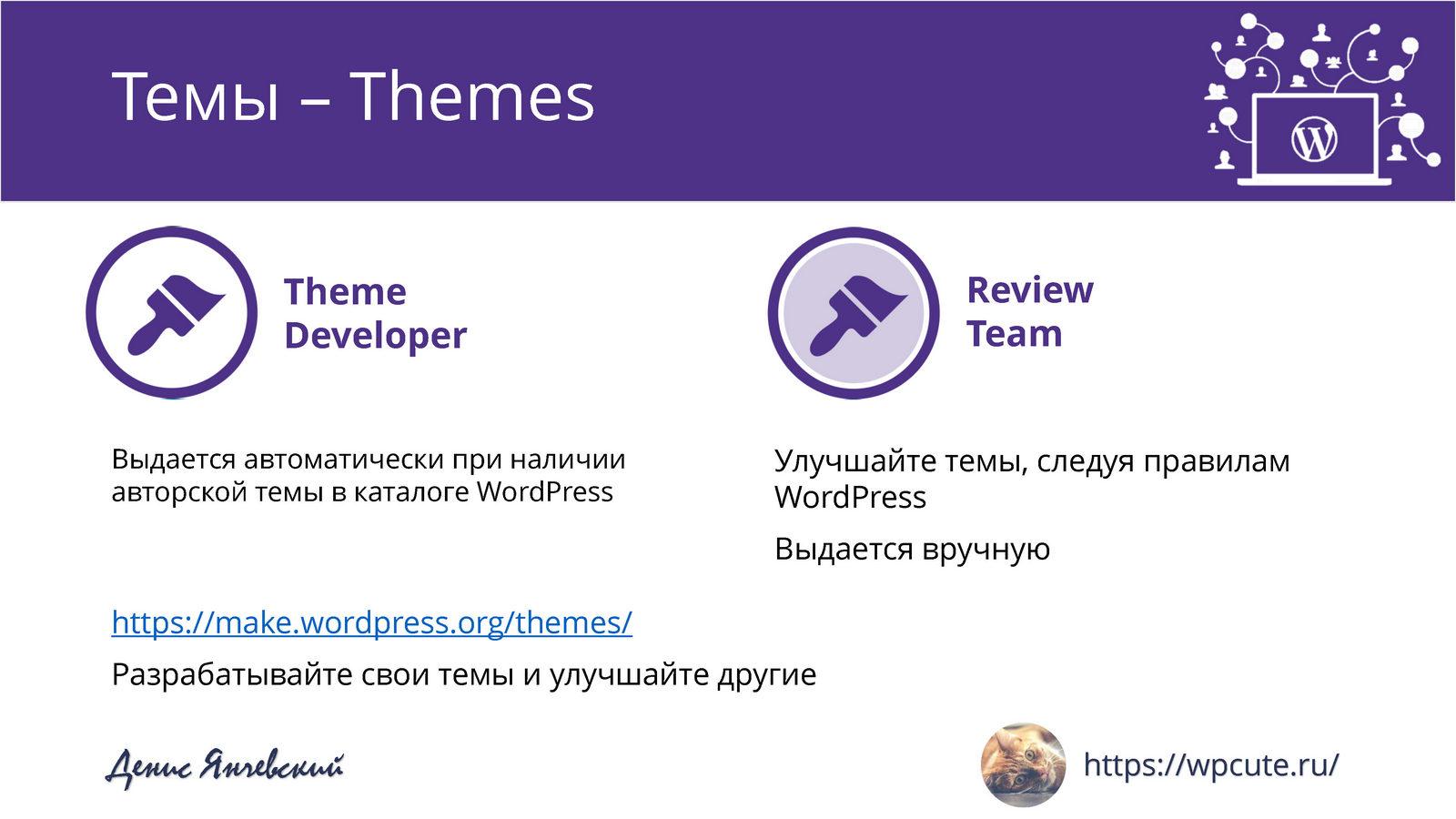 Стань WordPress-скаутом — Денис Янчевский_Page_10