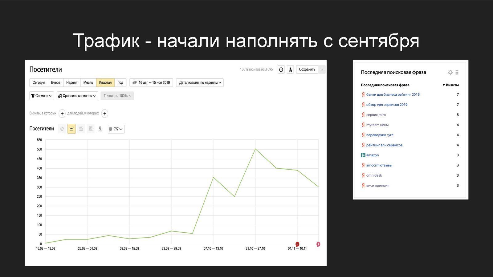 wp10-Анатолий Юмашев-Агрегатор bizzapps.ru 20