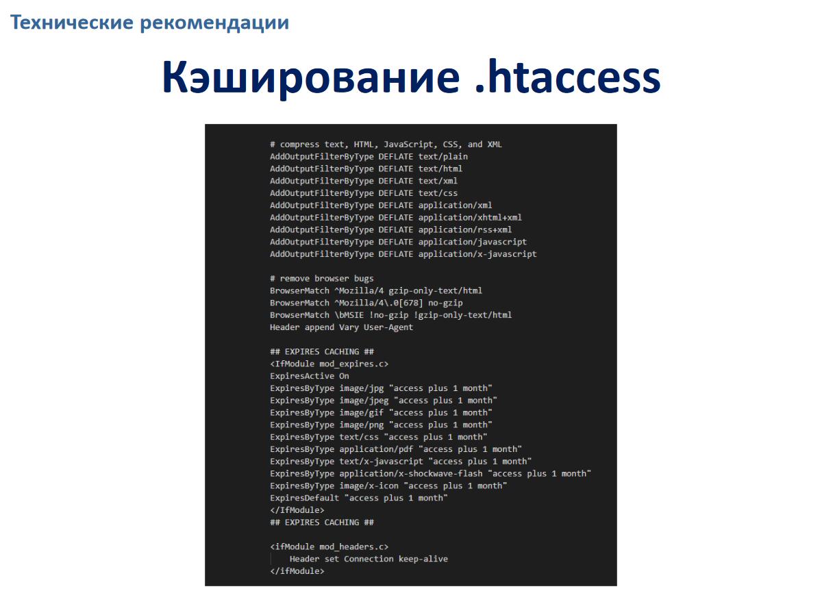 Александр Ельшин - WordPress SEO - 11